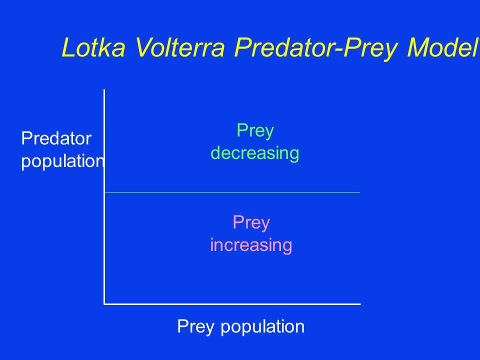 Prey population Predator population Prey increasing Prey decreasing Lotka Volterra Predator-Prey Model