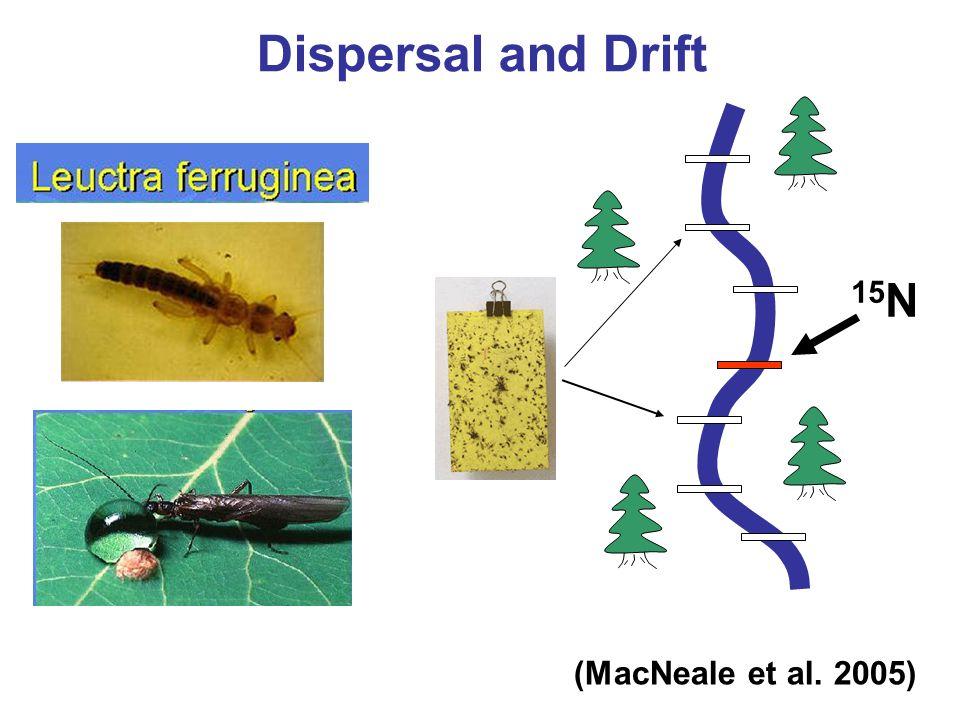 Dispersal and Drift (MacNeale et al. 2005) 15 N