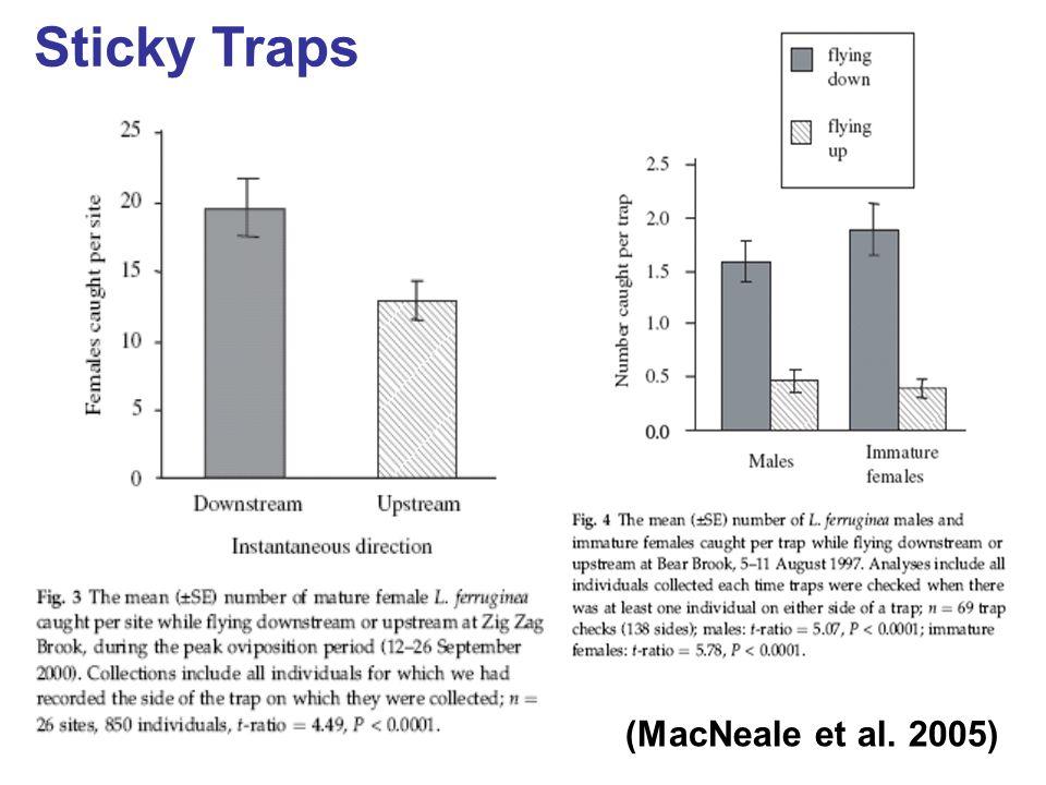 Sticky Traps (MacNeale et al. 2005)