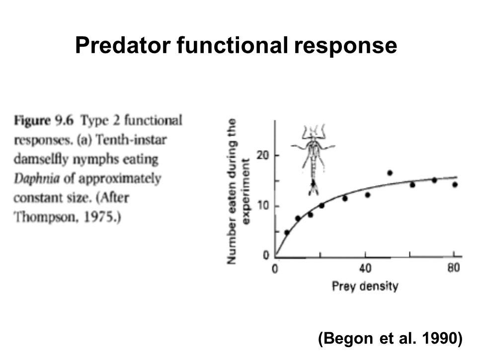 Predator functional response (Begon et al. 1990)