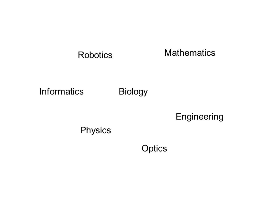 Biology Mathematics Engineering Optics Physics Robotics Informatics