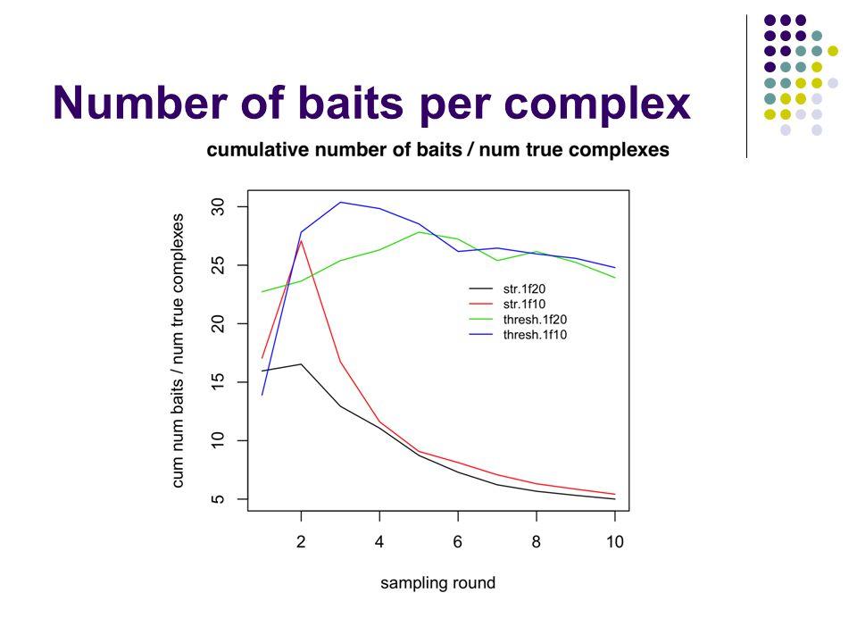 Number of baits per complex