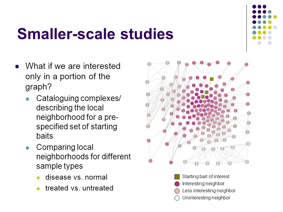Smaller-scale studies What if we are interested only in a portion of the graph.