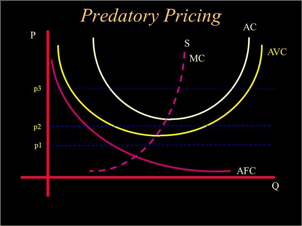 8 AVC AC AFC P Q p3 p2 p1 S MC Predatory Pricing