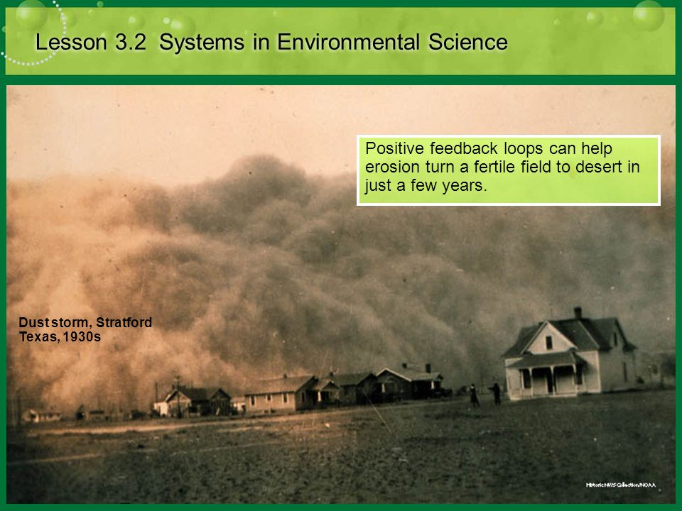 Lesson 3.2 Systems in Environmental Science Positive feedback loops can help erosion turn a fertile field to desert in just a few years. Dust storm, S