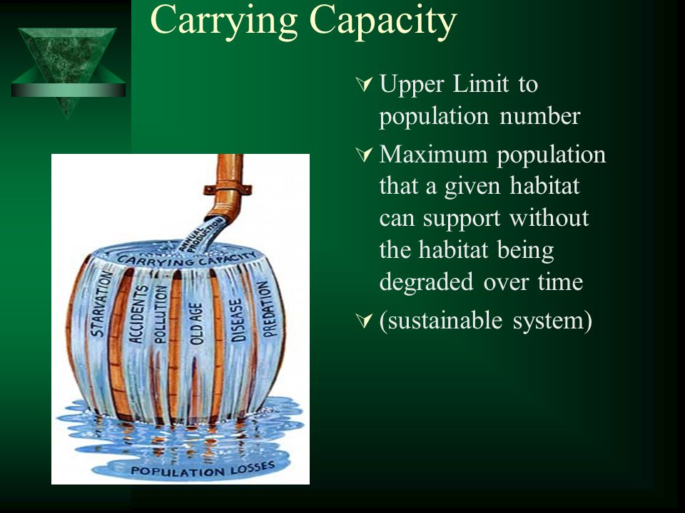  Upper Limit to population number  Maximum population that a given habitat can support without the habitat being degraded over time  (sustainable system) Carrying Capacity