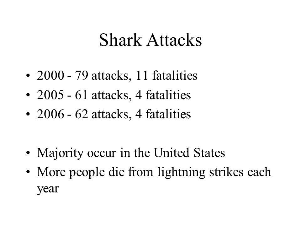 Shark Attacks 2000 - 79 attacks, 11 fatalities 2005 - 61 attacks, 4 fatalities 2006 - 62 attacks, 4 fatalities Majority occur in the United States Mor