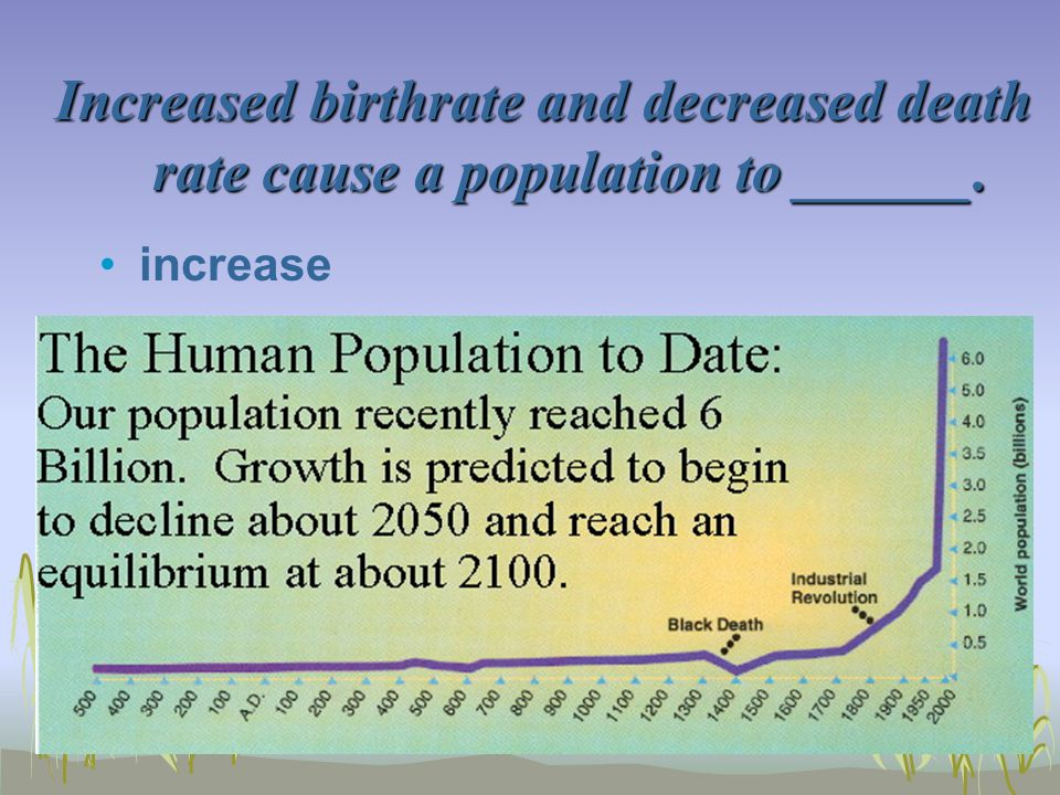 Increased birthrate and decreased death rate cause a population to ______. increase