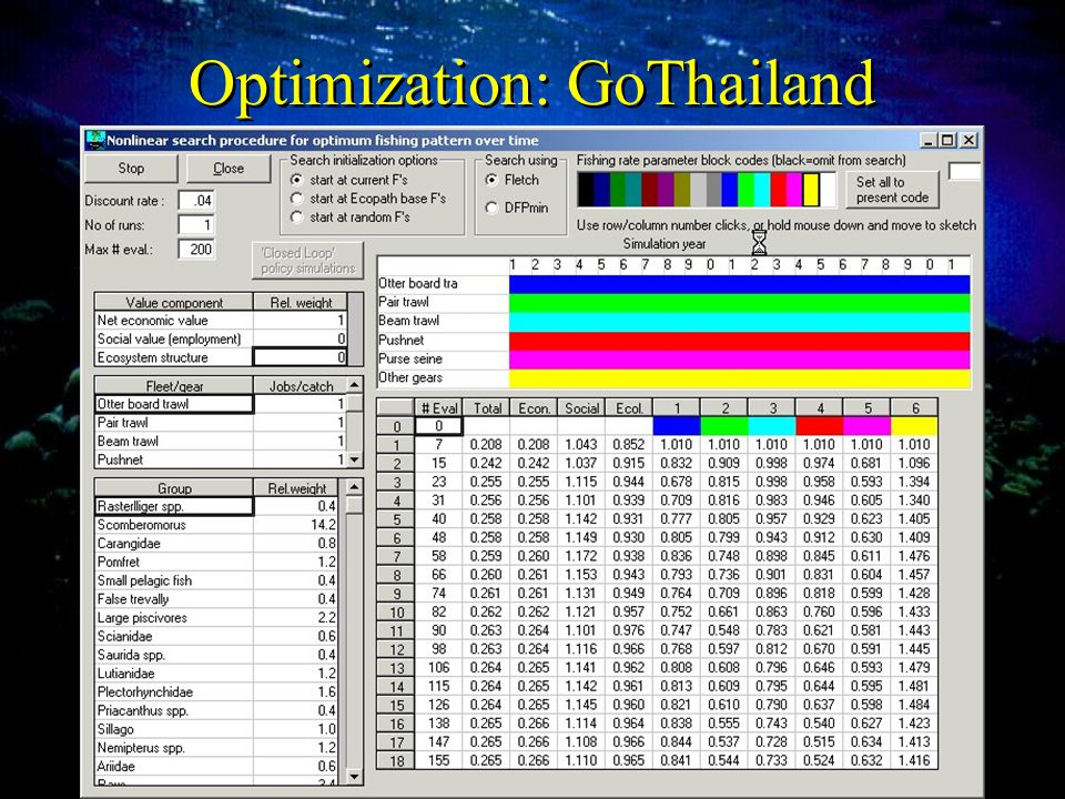 Optimization: GoThailand