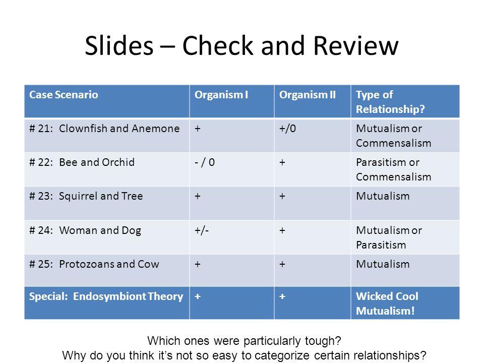 Slides – Check and Review Case ScenarioOrganism IOrganism IIType of Relationship.