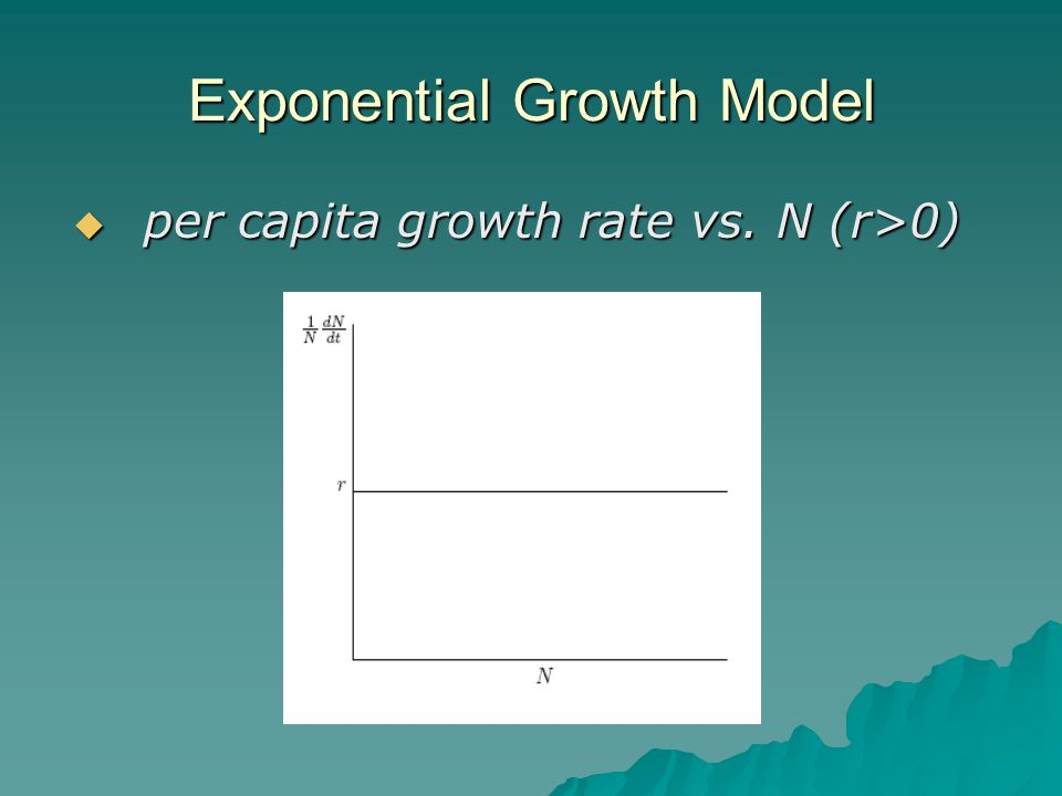 Exponential Growth Model  per capita growth rate vs. N (r>0)