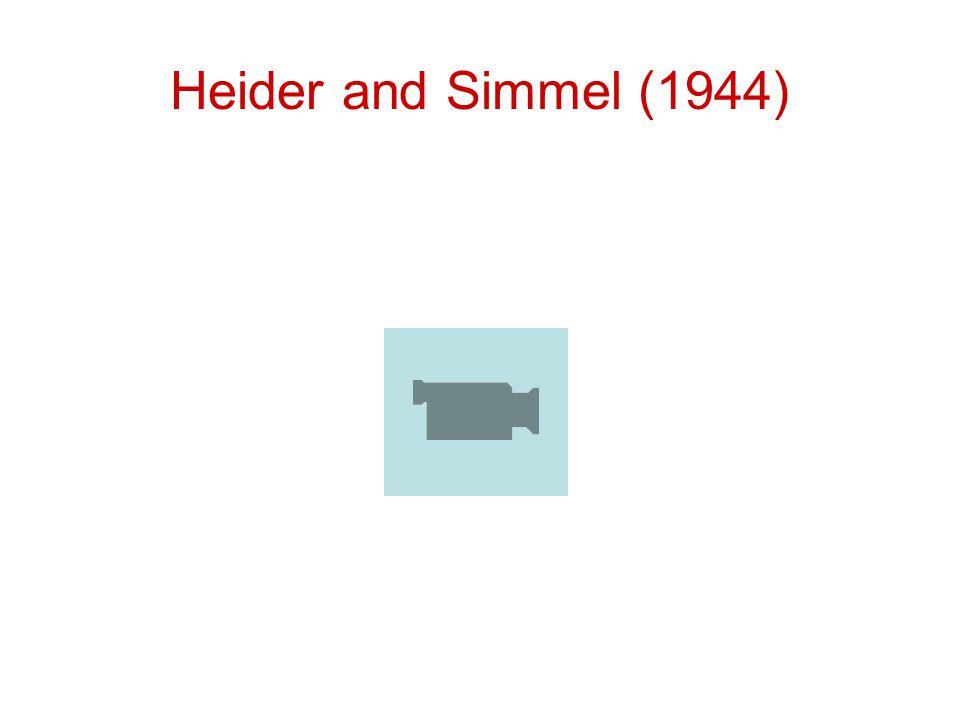 Heider and Simmel (1944)