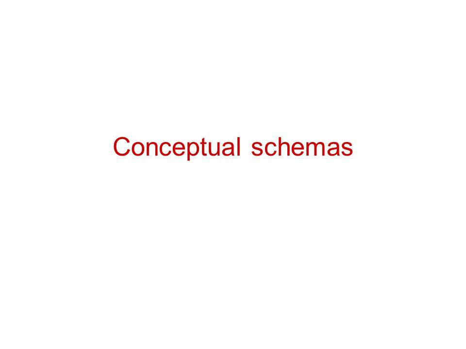 Conceptual schemas