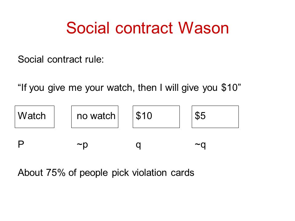 Social contract Wason Social contract rule: If you give me your watch, then I will give you $10 Watchno watch$10$5 P~pq~q About 75% of people pick violation cards