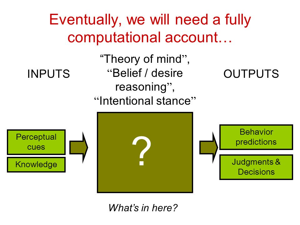 """Perceptual cues Behavior predictions INPUTS """" Theory of mind """", """" Belief / desire reasoning """", """" Intentional stance """" OUTPUTS Knowledge Judgments & De"""