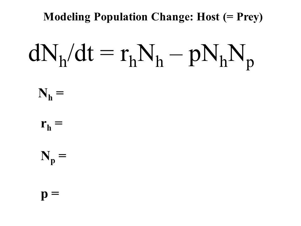 dN h /dt = r h N h – pN h N p Modeling Population Change: Host (= Prey) r h = p = N h = N p =