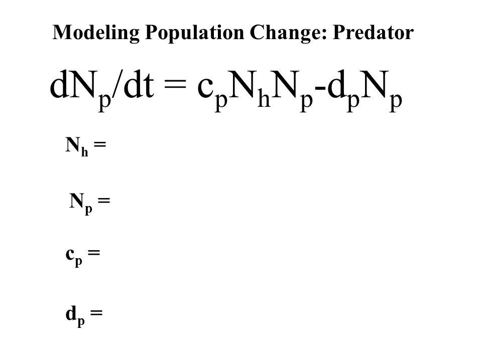 dN p /dt = c p N h N p -d p N p Modeling Population Change: Predator c p = N h = N p = d p =