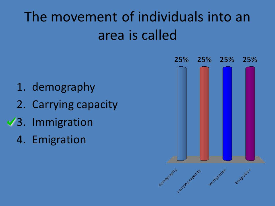 The movement of individuals into an area is called 1.demography 2.Carrying capacity 3.Immigration 4.Emigration