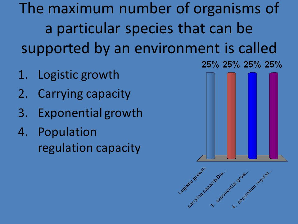 The maximum number of organisms of a particular species that can be supported by an environment is called 1.Logistic growth 2.Carrying capacity 3.Exponential growth 4.Population regulation capacity