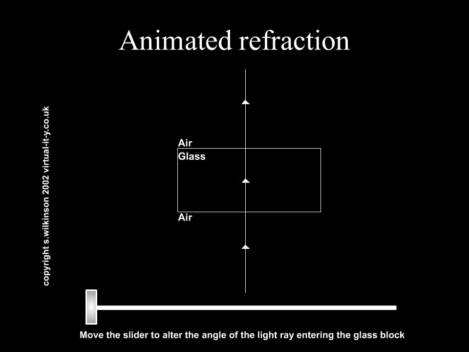 40 Animated refraction