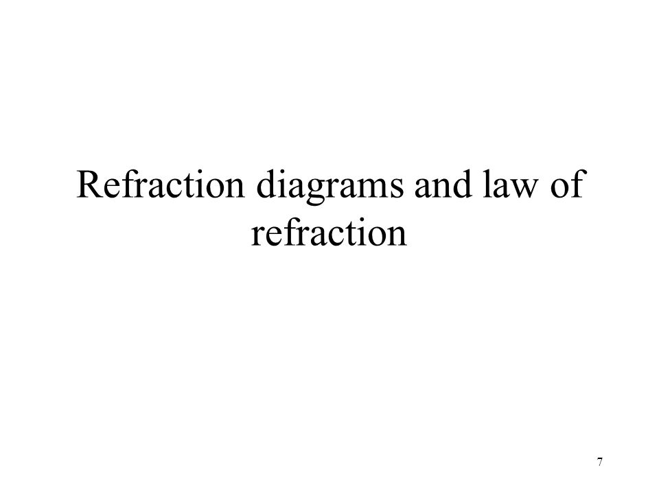 38 Refractive index table Angle of incidence Sin (i)Angle of refraction Sin (r)