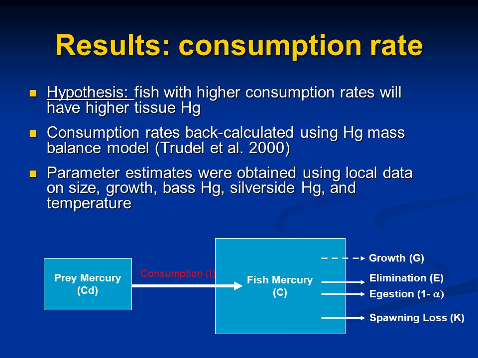 Hypothesis: fish with higher consumption rates will have higher tissue Hg Hypothesis: fish with higher consumption rates will have higher tissue Hg Consumption rates back-calculated using Hg mass balance model (Trudel et al.
