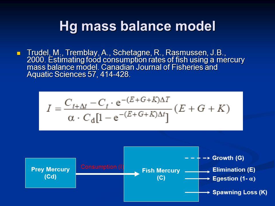 Hg mass balance model Trudel, M., Tremblay, A., Schetagne, R., Rasmussen, J.B., 2000.