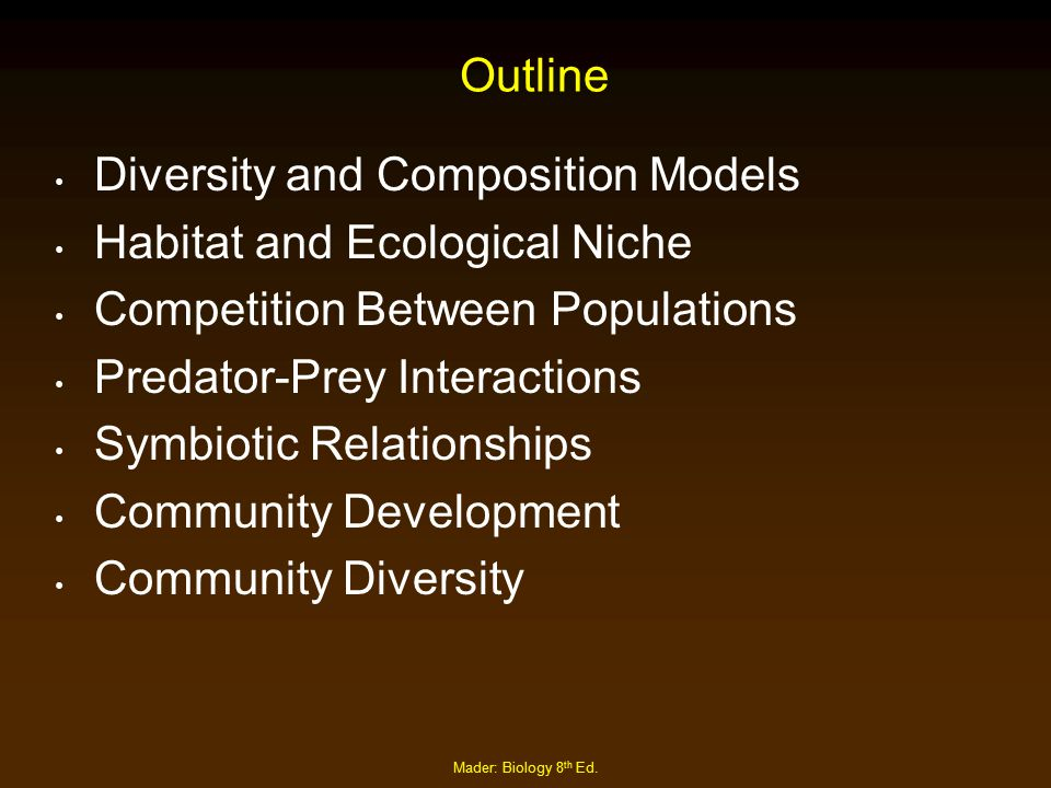 Mader: Biology 8 th Ed. Outline Diversity and Composition Models Habitat and Ecological Niche Competition Between Populations Predator-Prey Interactio