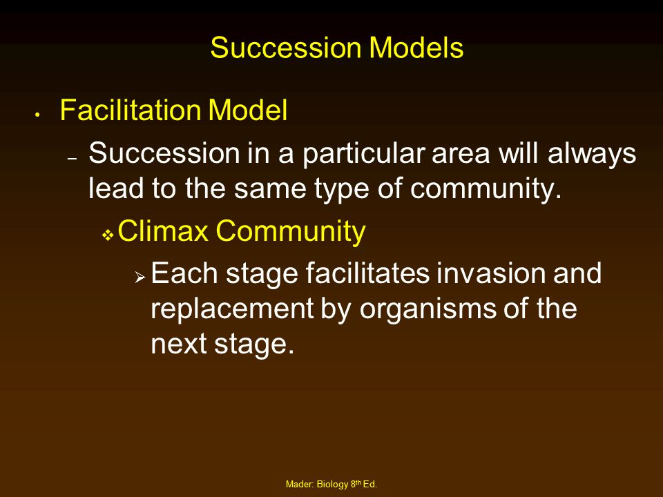 Mader: Biology 8 th Ed. Succession Models Facilitation Model – Succession in a particular area will always lead to the same type of community.  Clima