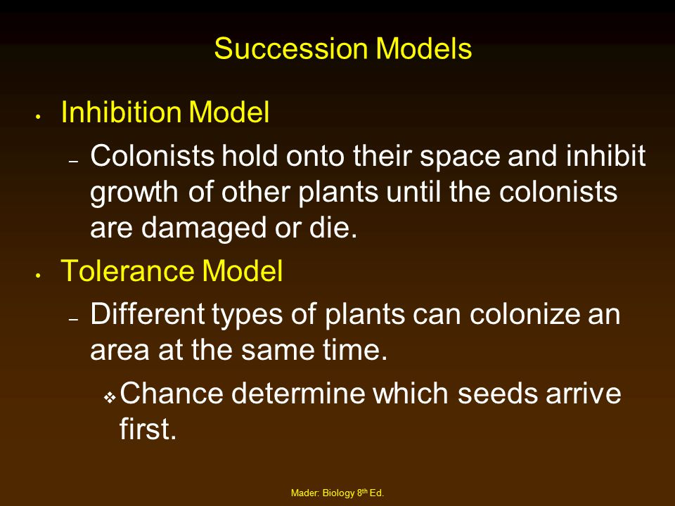 Mader: Biology 8 th Ed. Succession Models Inhibition Model – Colonists hold onto their space and inhibit growth of other plants until the colonists ar