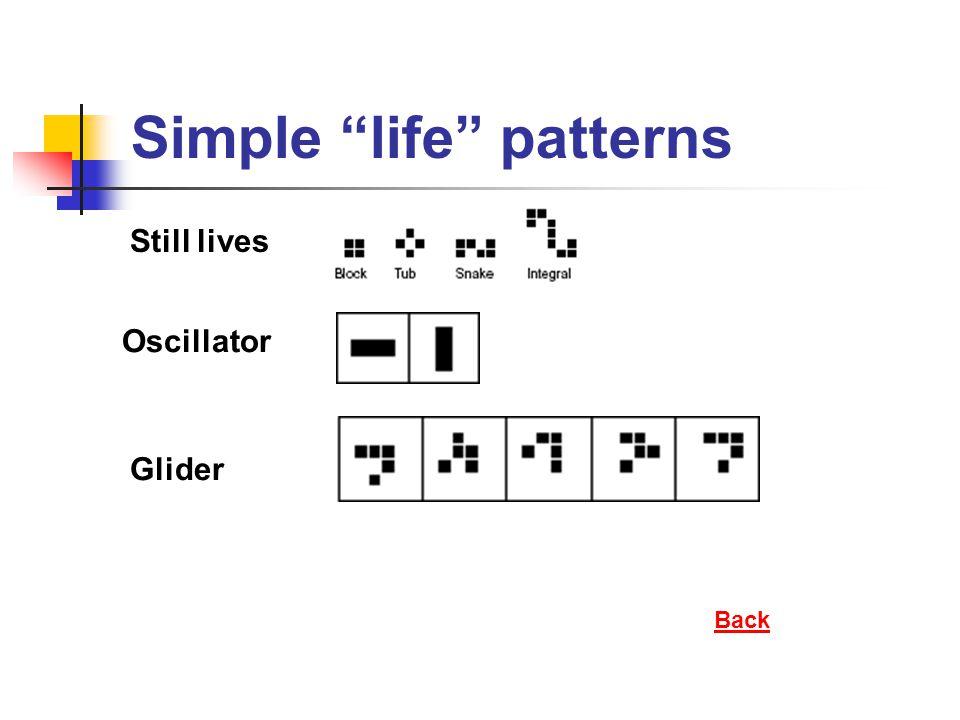 Simple life patterns Still lives Oscillator Glider Back