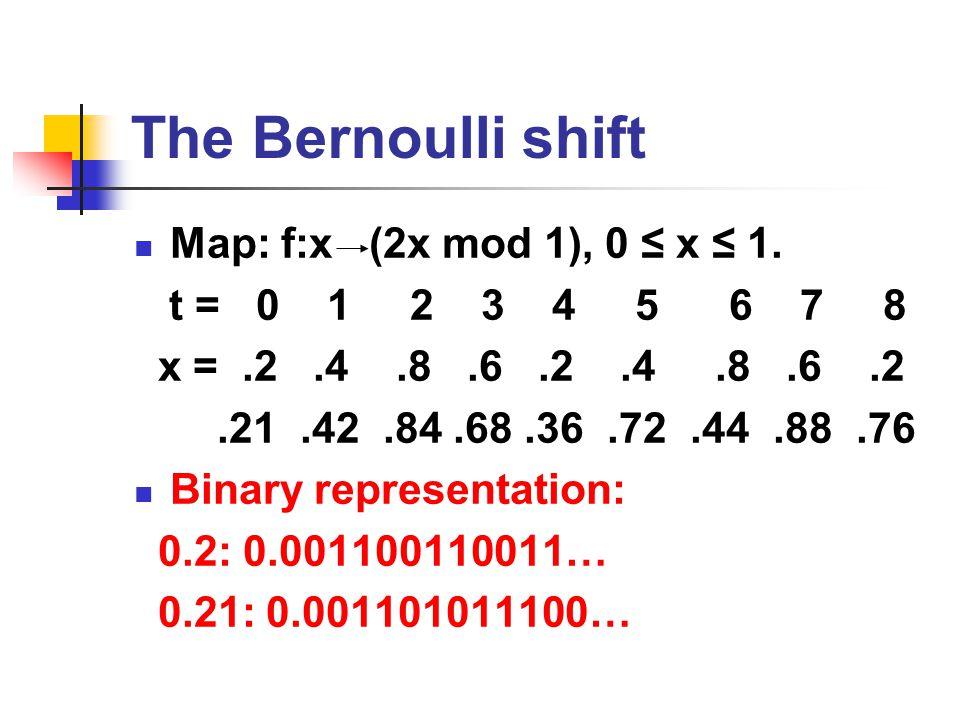 The Bernoulli shift Map: f:x (2x mod 1), 0 ≤ x ≤ 1.