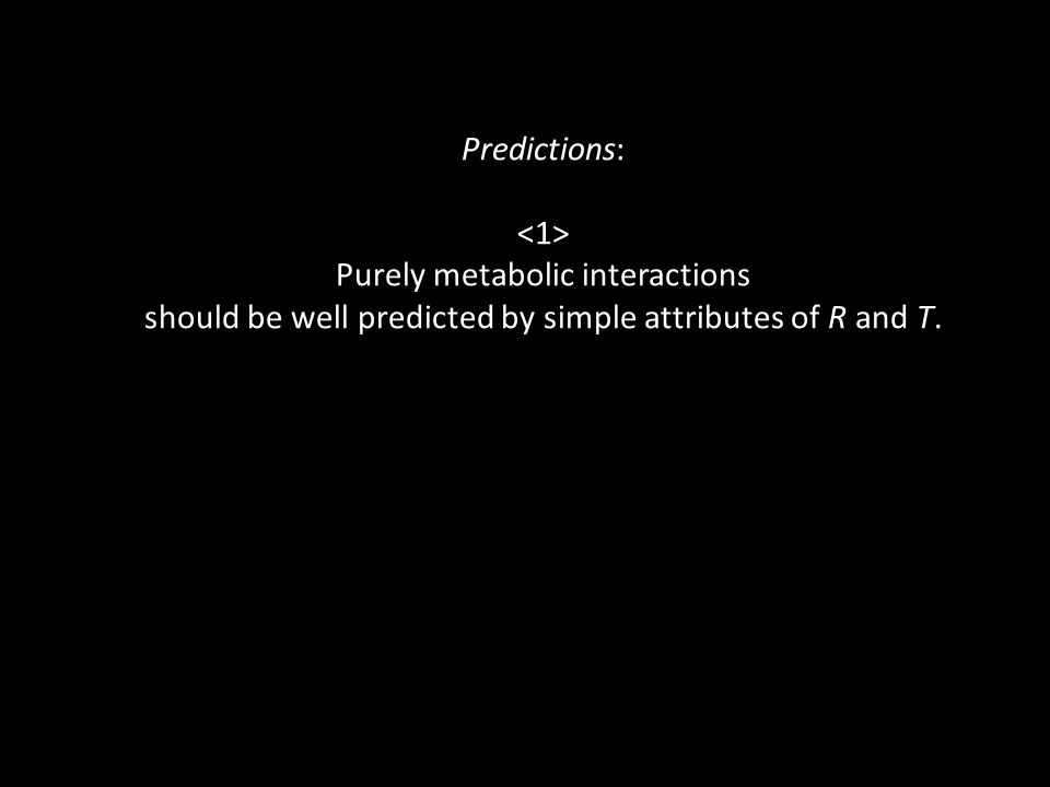 Predictions: Purely metabolic interactions should be well predicted by simple attributes of R and T.