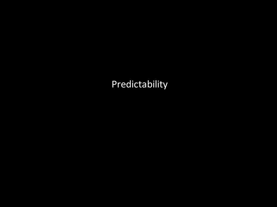 Successfully Predict
