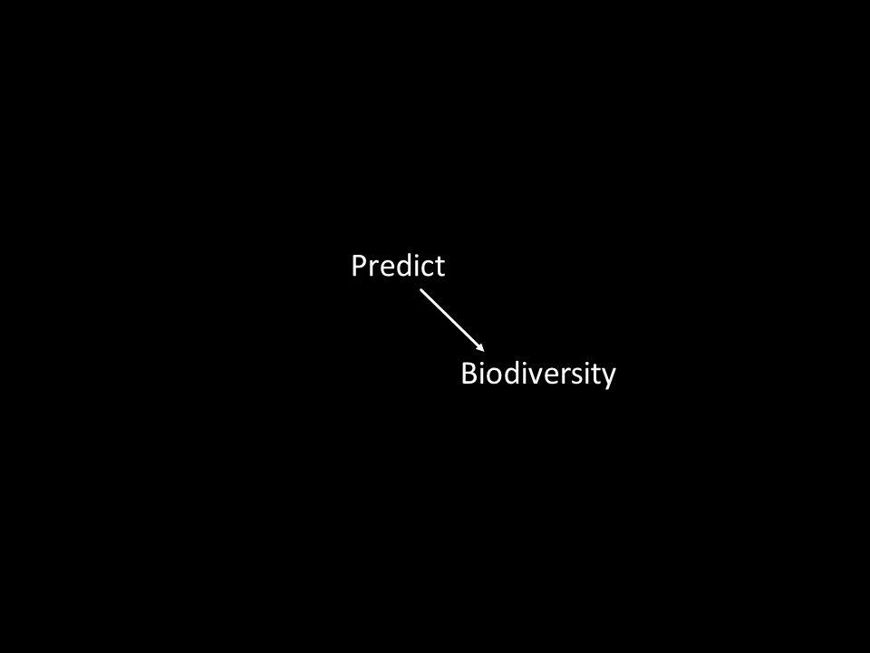 Prediction Biodiversity Changes in Focal Species