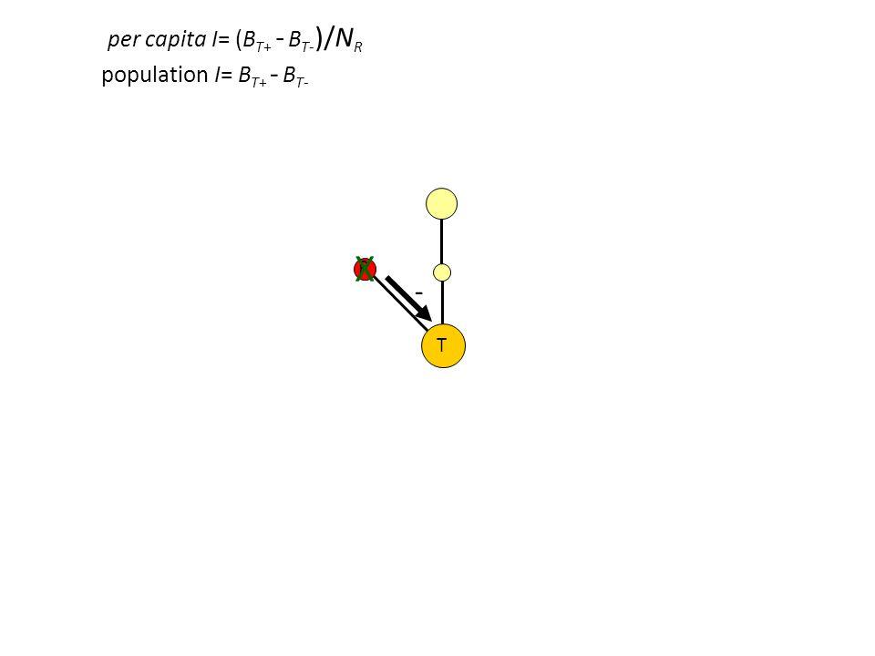 R T X - per capita I= (B T+ - B T- )/N R population I= B T+ - B T-