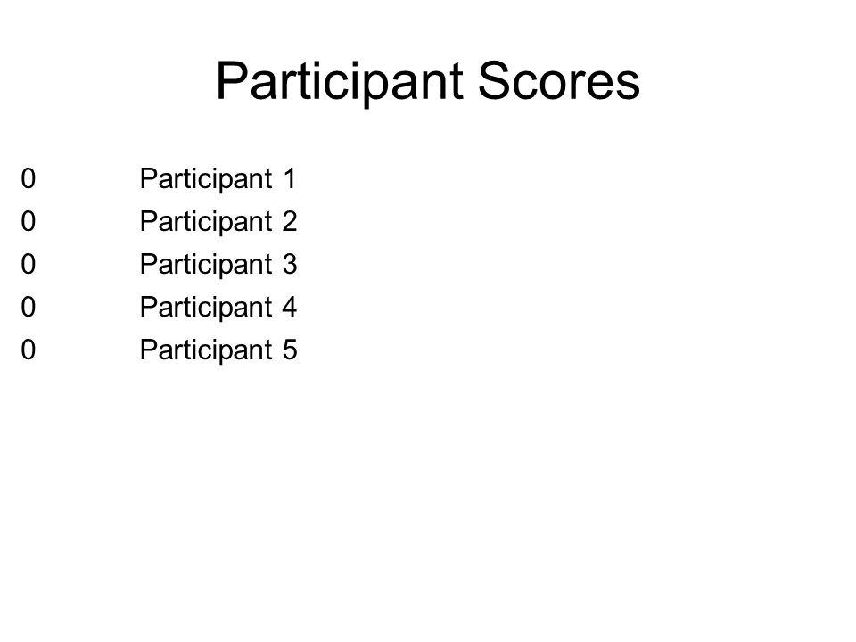 Participant Scores 0Participant 1 0Participant 2 0Participant 3 0Participant 4 0Participant 5