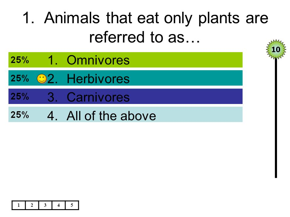 1. Animals that eat only plants are referred to as… 1.Omnivores 2.Herbivores 3.Carnivores 4.All of the above 12345 10