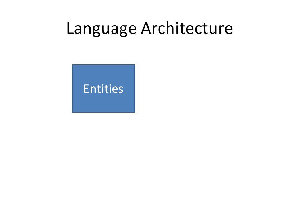 Language Architecture Entities