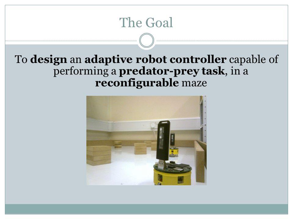 Predator-Prey Task Communication between robots
