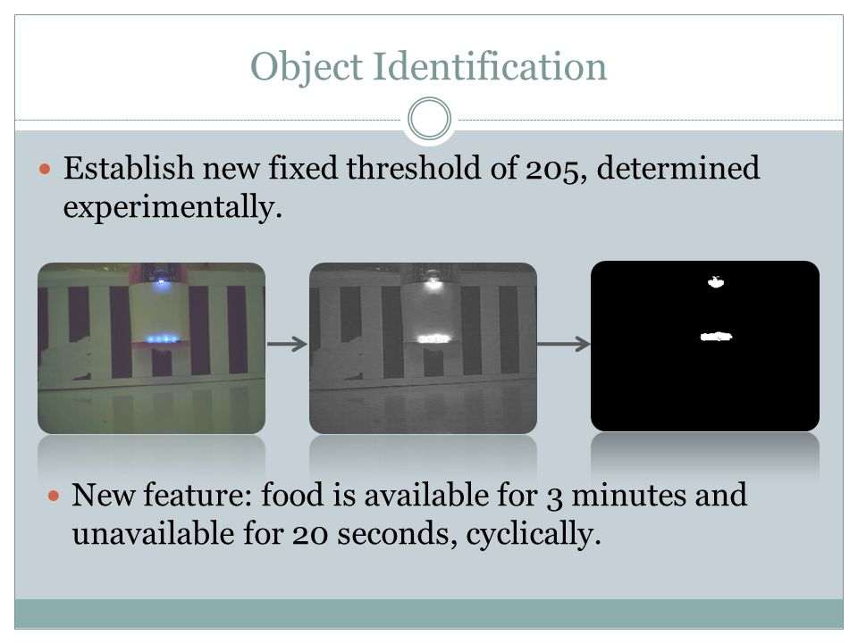 Object Identification Establish new fixed threshold of 205, determined experimentally. New feature: food is available for 3 minutes and unavailable fo