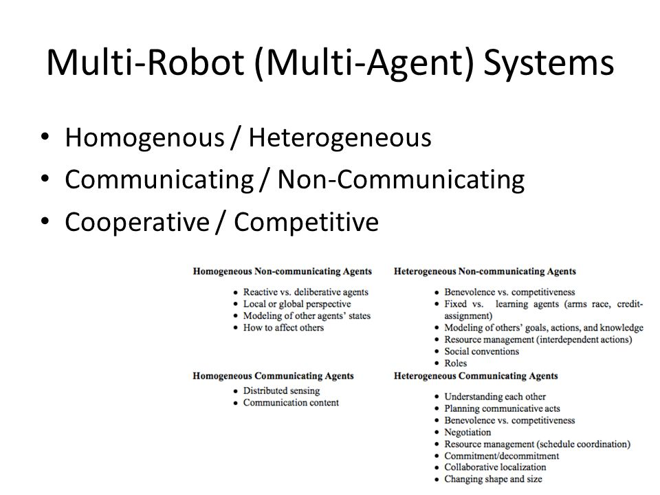 Multi-Robot Systems Example 1: Target Capture – Drone finds a target – Turtlebot needs to go to the target – Why is this much harder than either of the individual tasks.