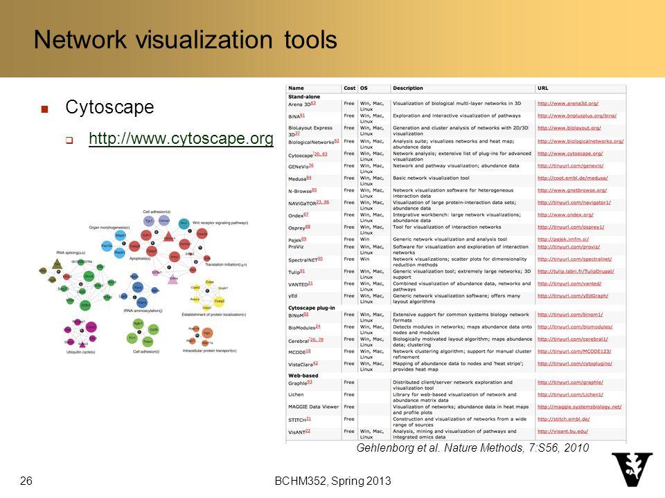 Network visualization tools Cytoscape  http://www.cytoscape.org http://www.cytoscape.org BCHM352, Spring 2013 26 Gehlenborg et al.