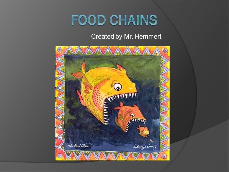 Created by Mr. Hemmert