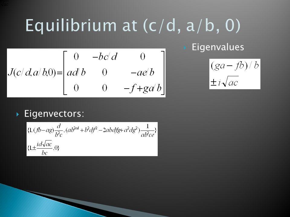 Equilibrium at (c/d, a/b, 0)  Eigenvalues  Eigenvectors: