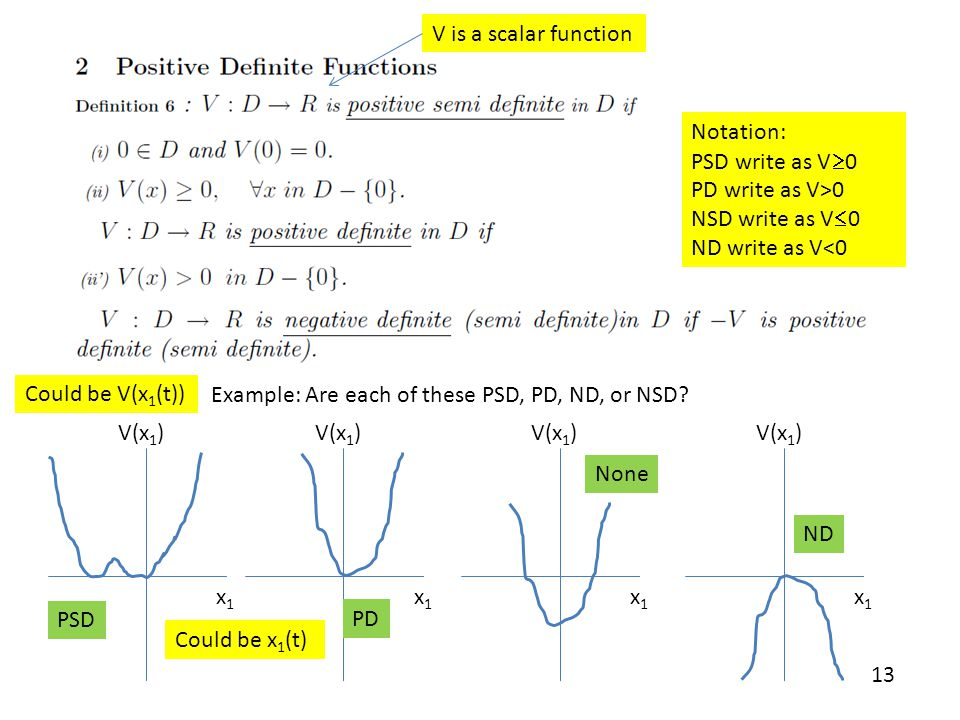 13 V is a scalar function x1x1 V(x 1 ) Could be x 1 (t) Could be V(x 1 (t)) x1x1 V(x 1 ) x1x1 x1x1 Example: Are each of these PSD, PD, ND, or NSD? PSD