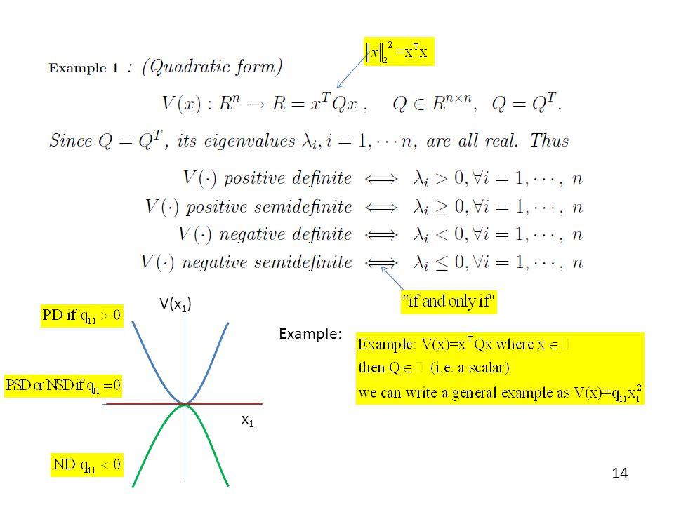 14 x1x1 V(x 1 ) Example: