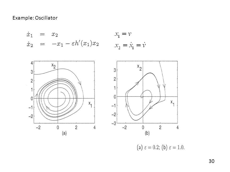 30 Example: Oscillator