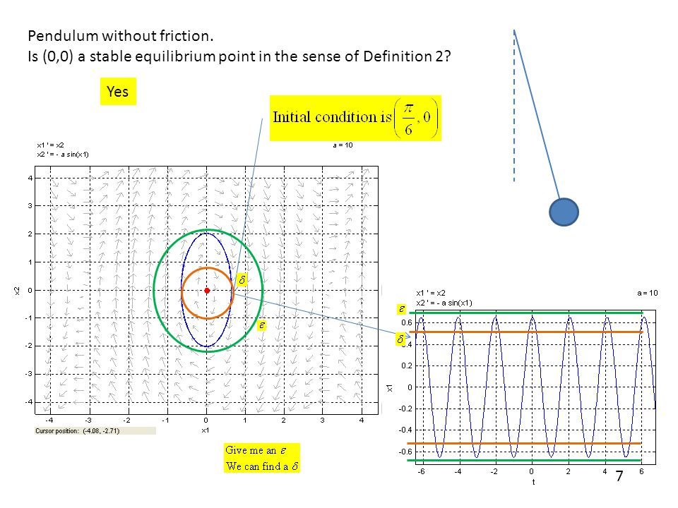 7 Pendulum without friction. Is (0,0) a stable equilibrium point in the sense of Definition 2? Yes