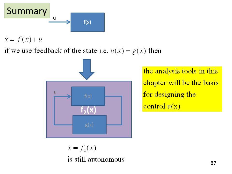 87 f 2 (x) Summary f(x) u u g(x)